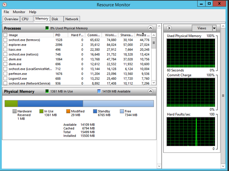 Windows Server 2016 Memory Usage